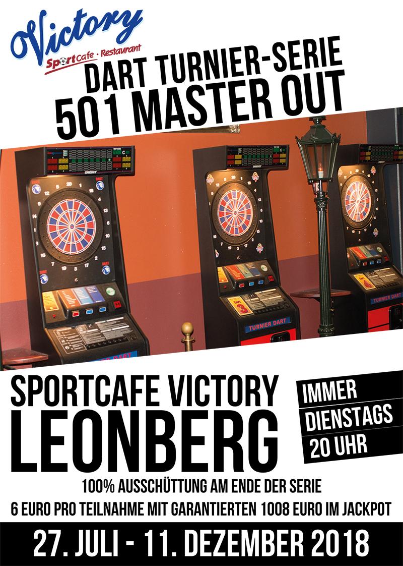 Sportcafé Victory
